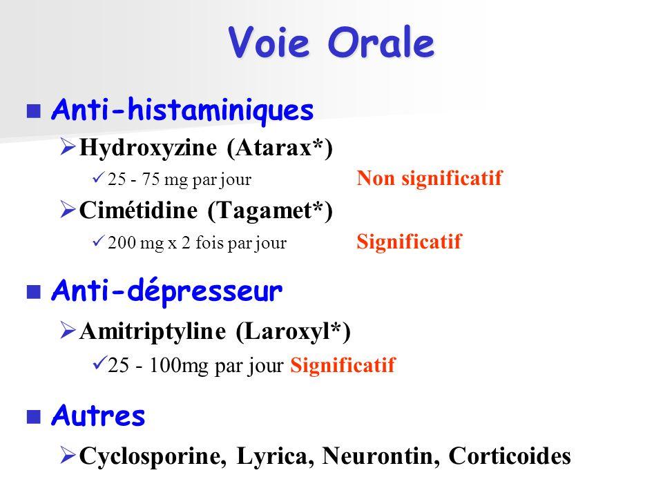 Voie Orale Anti-histaminiques Hydroxyzine (Atarax*) 25 - 75 mg par jour Non significatif Cimétidine (Tagamet*) 200 mg x 2 fois par jour Significatif A