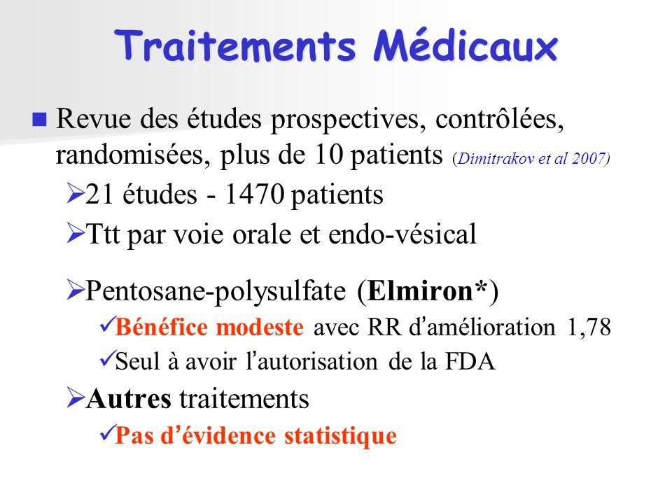 Traitements Médicaux Revue des études prospectives, contrôlées, randomisées, plus de 10 patients (Dimitrakov et al 2007) 21 études - 1470 patients Ttt
