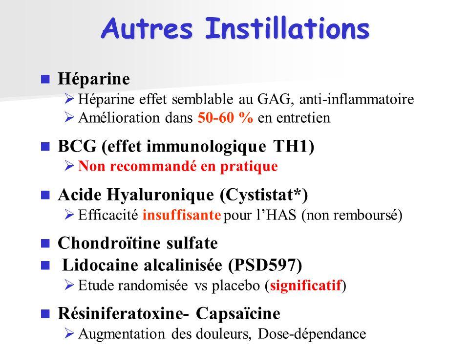 Autres Instillations Héparine Héparine effet semblable au GAG, anti-inflammatoire Amélioration dans 50-60 % en entretien BCG (effet immunologique TH1)