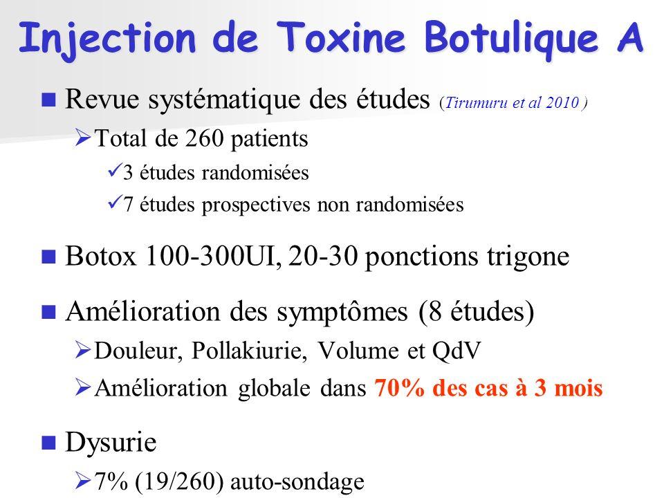 Revue systématique des études (Tirumuru et al 2010 ) Total de 260 patients 3 études randomisées 7 études prospectives non randomisées Botox 100-300UI,