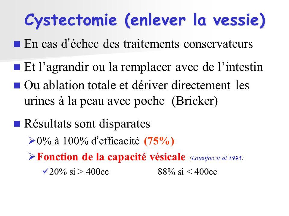 Cystectomie (enlever la vessie) En cas déchec des traitements conservateurs Et lagrandir ou la remplacer avec de lintestin Ou ablation totale et dériv