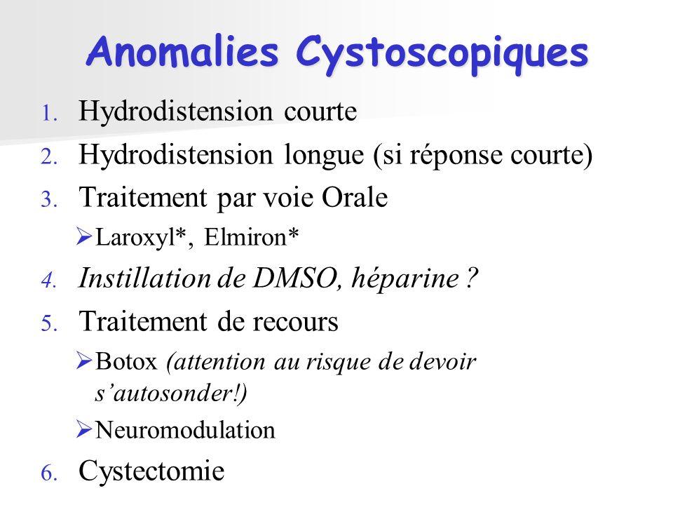 Anomalies Cystoscopiques 1. Hydrodistension courte 2. Hydrodistension longue (si réponse courte) 3. Traitement par voie Orale Laroxyl*, Elmiron* 4. In