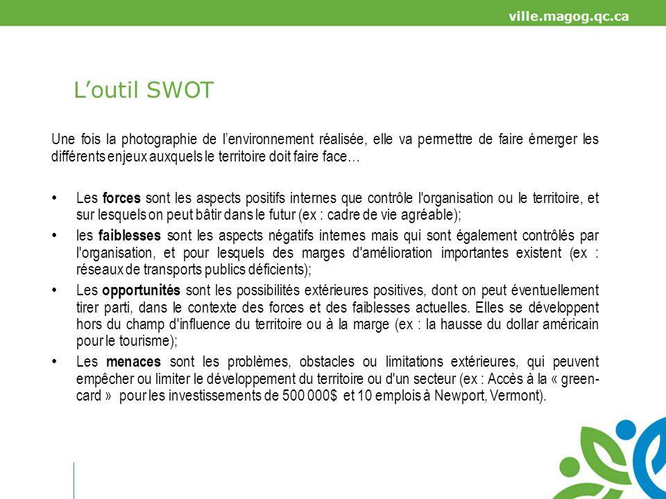 Loutil SWOT En équipe de 2 Durée 15 minutes Retour en plénière 10 minutes