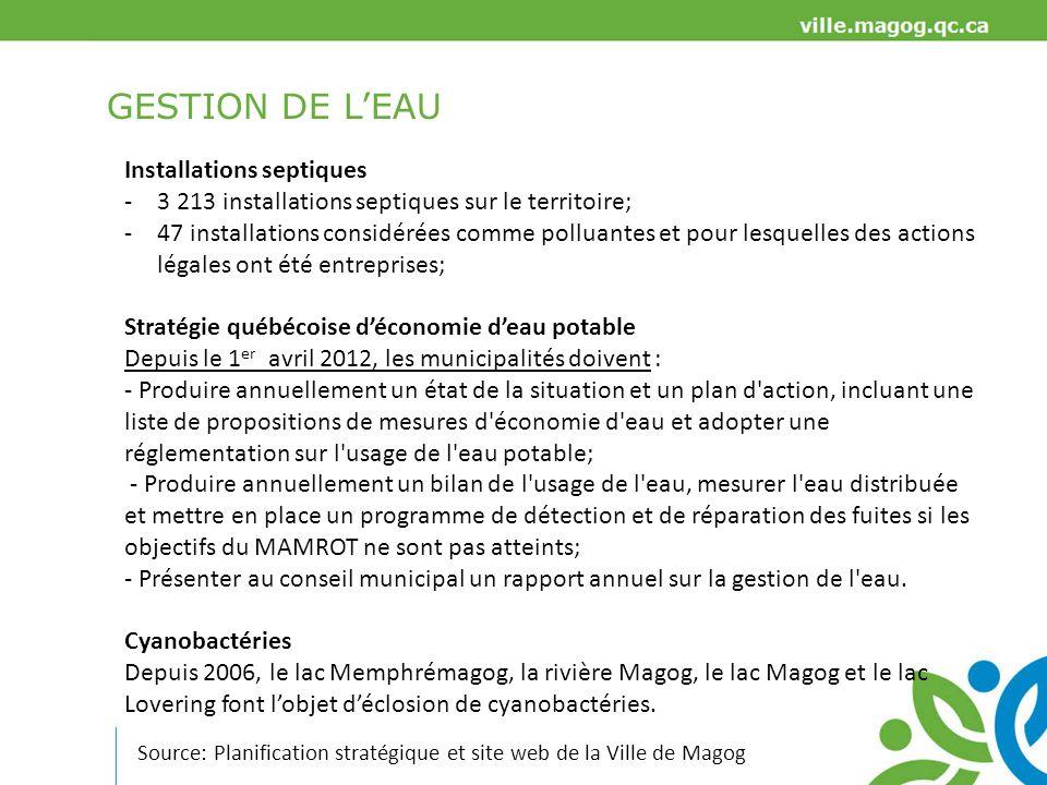 Portrait de la communauté Voir le diagnostic produit lors de la planification stratégique http://imaginonsdemain.ville.magog.qc.ca/fr/etapes/
