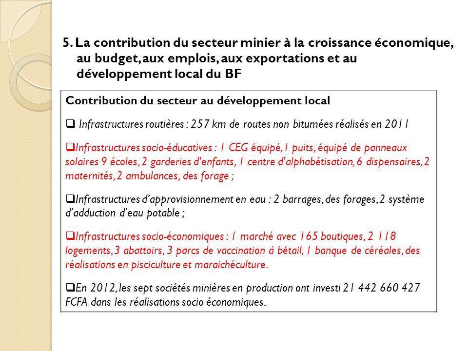 5. La contribution du secteur minier à la croissance économique, au budget, aux emplois, aux exportations et au développement local du BF Contribution