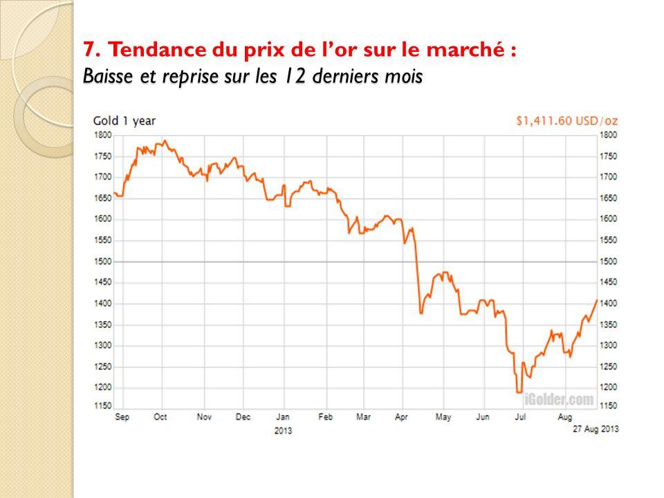 Baisse et reprise sur les 12 derniers mois 7. Tendance du prix de lor sur le marché : Baisse et reprise sur les 12 derniers mois Source: iGolder.com