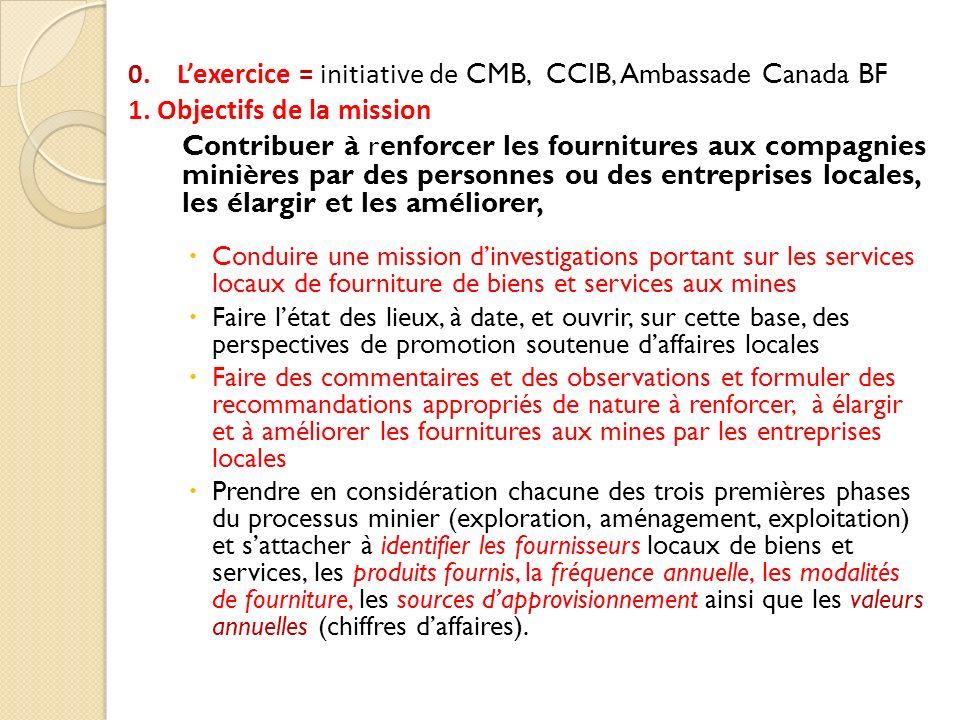 0. Lexercice = initiative de CMB, CCIB, Ambassade Canada BF 1. Objectifs de la mission Contribuer à renforcer les fournitures aux compagnies minières