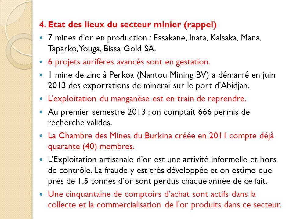 4. Etat des lieux du secteur minier (rappel) 7 mines dor en production : Essakane, Inata, Kalsaka, Mana, Taparko, Youga, Bissa Gold SA. 6 projets auri