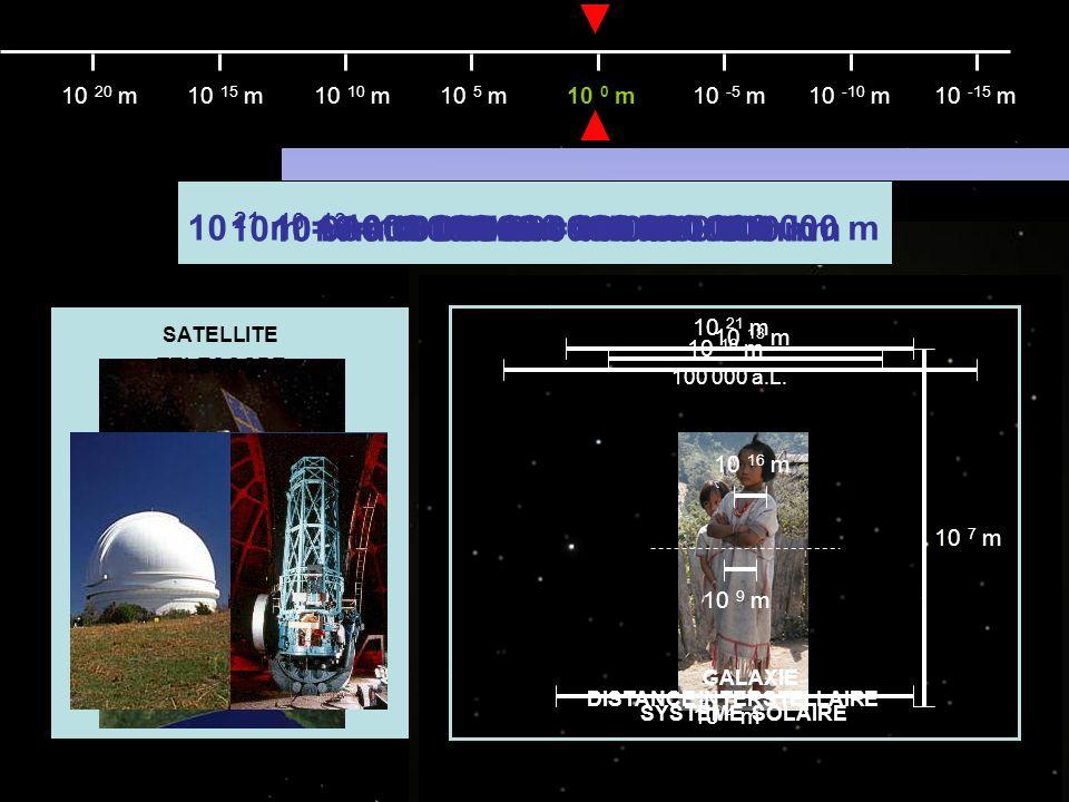 Le Groupe Local Diamètre : 10 000 000 a.l.