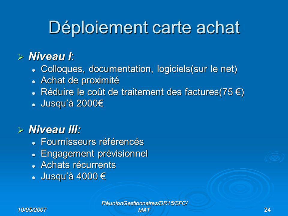 10/05/2007 RéunionGestionnaires/DR15/SFC/ MAT24 Déploiement carte achat Niveau I: Niveau I: Colloques, documentation, logiciels(sur le net) Colloques, documentation, logiciels(sur le net) Achat de proximité Achat de proximité Réduire le coût de traitement des factures(75 ) Réduire le coût de traitement des factures(75 ) Jusquà 2000 Jusquà 2000 Niveau III: Niveau III: Fournisseurs référencés Fournisseurs référencés Engagement prévisionnel Engagement prévisionnel Achats récurrents Achats récurrents Jusquà 4000 Jusquà 4000