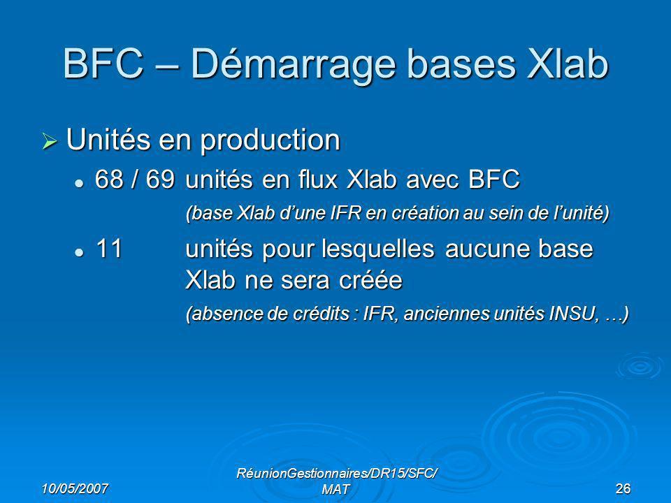 10/05/2007 RéunionGestionnaires/DR15/SFC/ MAT26 BFC – Démarrage bases Xlab Unités en production Unités en production 68 / 69unités en flux Xlab avec BFC (base Xlab dune IFR en création au sein de lunité) 68 / 69unités en flux Xlab avec BFC (base Xlab dune IFR en création au sein de lunité) 11unités pour lesquelles aucune base Xlab ne sera créée (absence de crédits : IFR, anciennes unités INSU, …) 11unités pour lesquelles aucune base Xlab ne sera créée (absence de crédits : IFR, anciennes unités INSU, …)