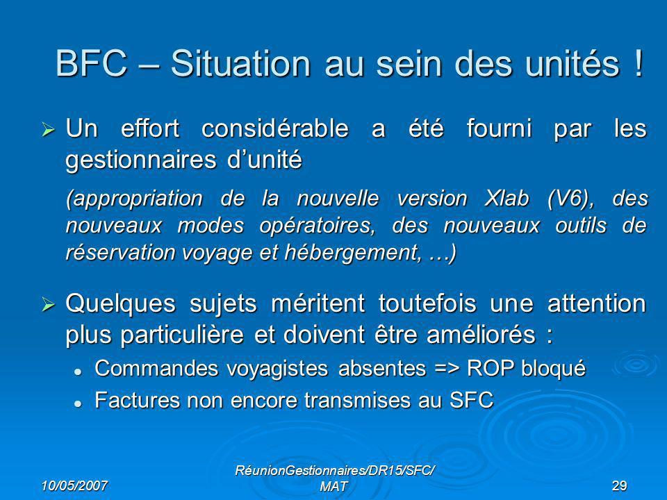 10/05/2007 RéunionGestionnaires/DR15/SFC/ MAT29 BFC – Situation au sein des unités .