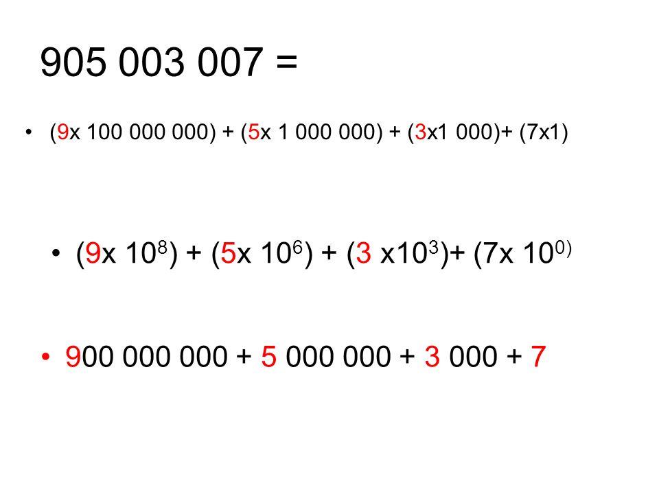 905 003 007 = (9x 100 000 000) + (5x 1 000 000) + (3x1 000)+ (7x1) (9x 10 8 ) + (5x 10 6 ) + (3 x10 3 )+ (7x 10 0) 900 000 000 + 5 000 000 + 3 000 + 7