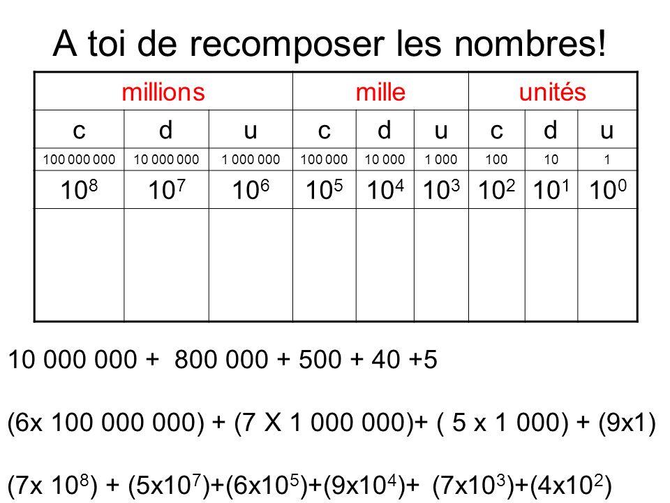 A toi de recomposer les nombres! millionsmilleunités cducducdu 100 000 00010 000 0001 000 000100 00010 0001 000100101 10 8 10 7 10 6 10 5 10 4 10 3 10