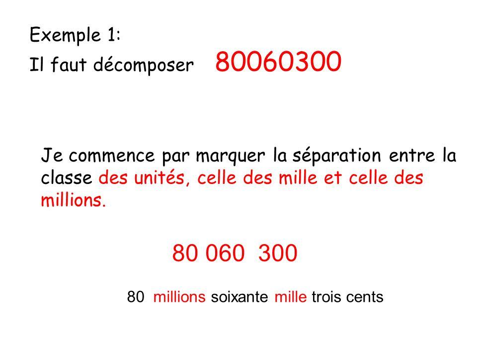 Exemple 1: Il faut décomposer 80060300 Je commence par marquer la séparation entre la classe des unités, celle des mille et celle des millions. 80 060