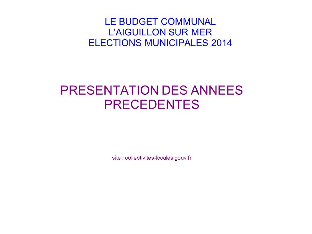 Budget principal en euros Capacité d autofinancement 2009 483 000 Capacité d autofinancement 2010 418 000 Capacité d autofinancement 2011 414 000 Capacité d autofinancement 2012 381 000