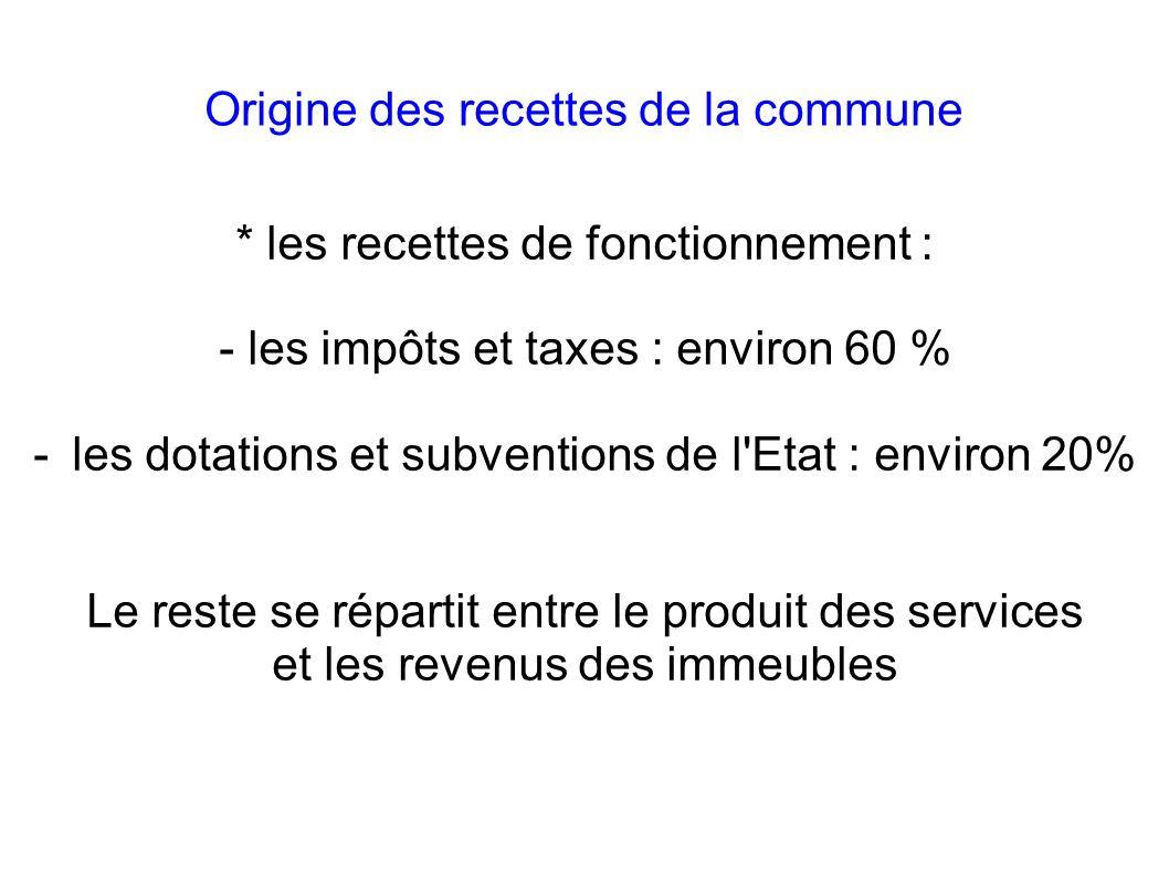 *** Recettes d investissements : - L excédent des budgets de fonctionnement - Les emprunts bancaires - Les subventions de l Etat, de la région ou du département.