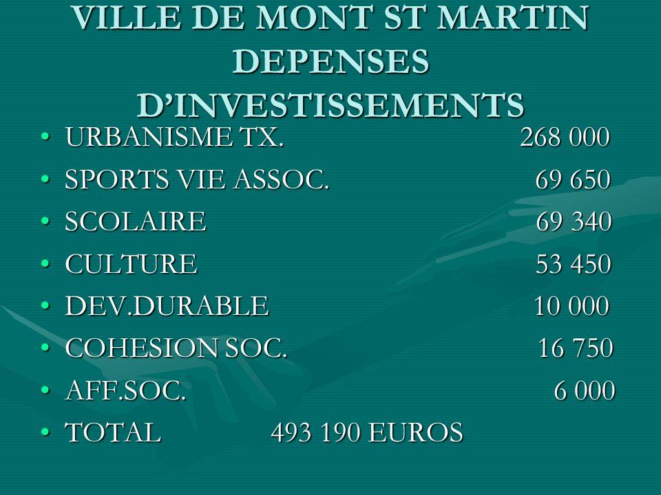 VILLE DE MONT ST MARTIN DEPENSES DINVESTISSEMENTS URBANISME TX.