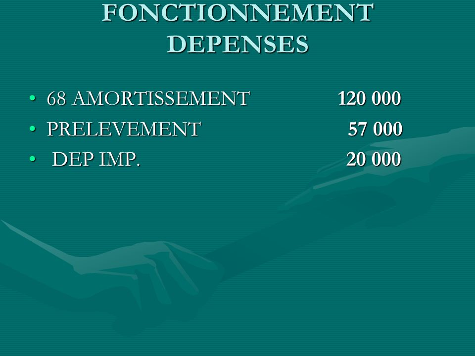 FONCTIONNEMENT DEPENSES TOTAL BP 2011 DEPENSESTOTAL BP 2011 DEPENSES 7 929 500 EUROS7 929 500 EUROS PRELEVEMENTPRELEVEMENT 57 000 EUROS57 000 EUROS TOTALTOTAL 7 986 500 EUROS 7 986 500 EUROS