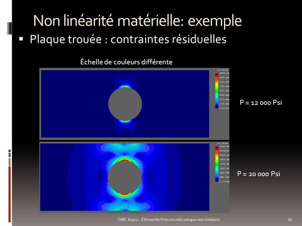 Non linéarité matérielle: exemple 27 GMC 6002- Éléments finis en mécanique non linéaire Plaque trouée : contraintes résiduelles P = 12 000 Psi P = 20 000 Psi Échelle de couleurs différente