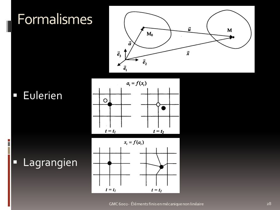 Formalismes 28 GMC 6002- Éléments finis en mécanique non linéaire Eulerien Lagrangien
