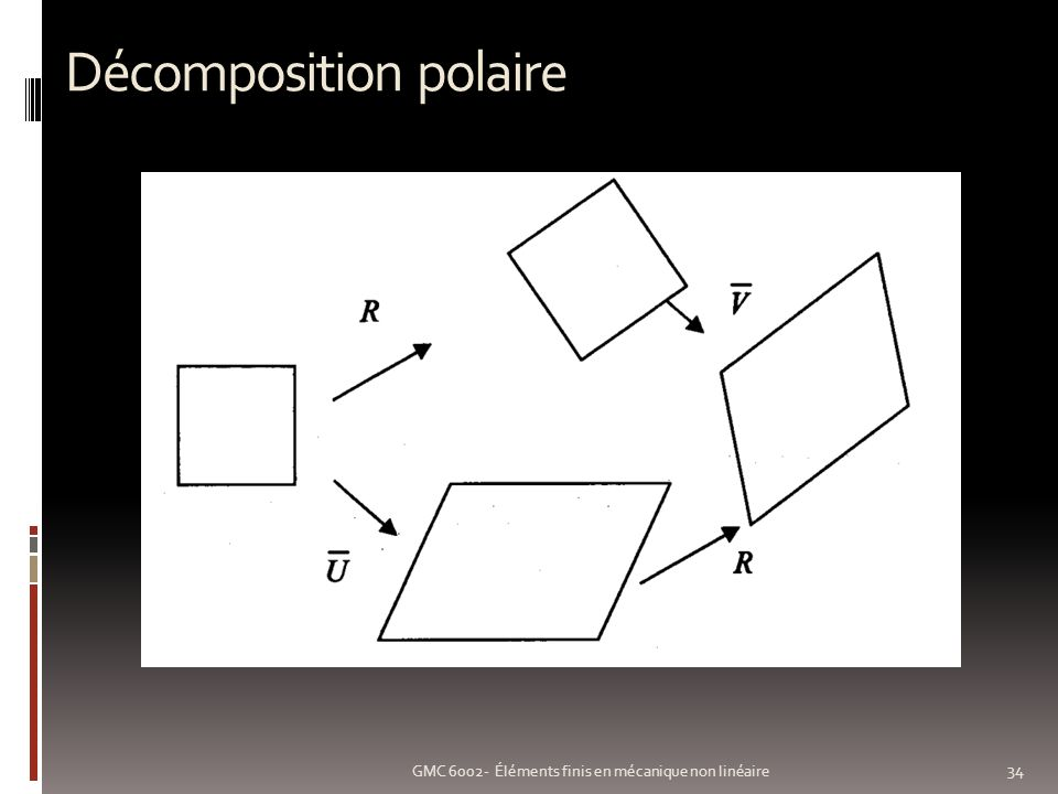 Décomposition polaire 34 GMC 6002- Éléments finis en mécanique non linéaire