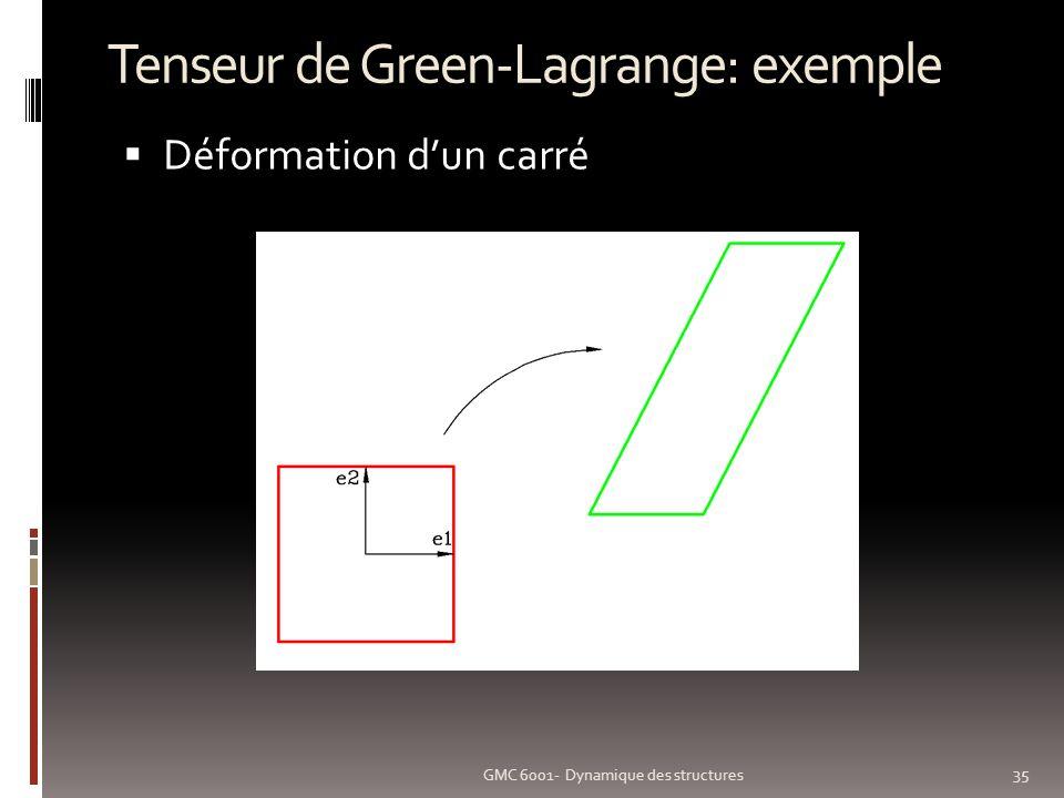 Tenseur de Green-Lagrange: exemple GMC 6001- Dynamique des structures 35 Déformation dun carré