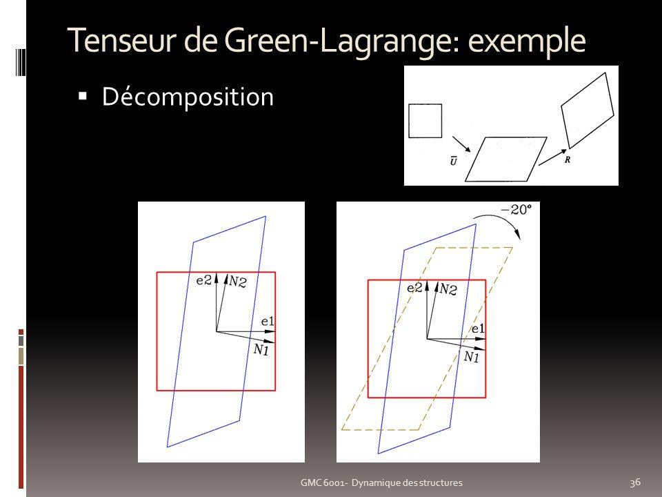 Tenseur de Green-Lagrange: exemple GMC 6001- Dynamique des structures 36 Décomposition