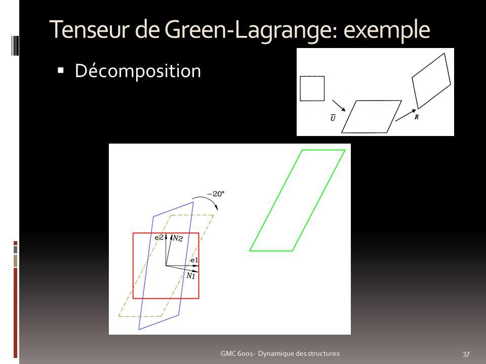 Tenseur de Green-Lagrange: exemple GMC 6001- Dynamique des structures 37 Décomposition