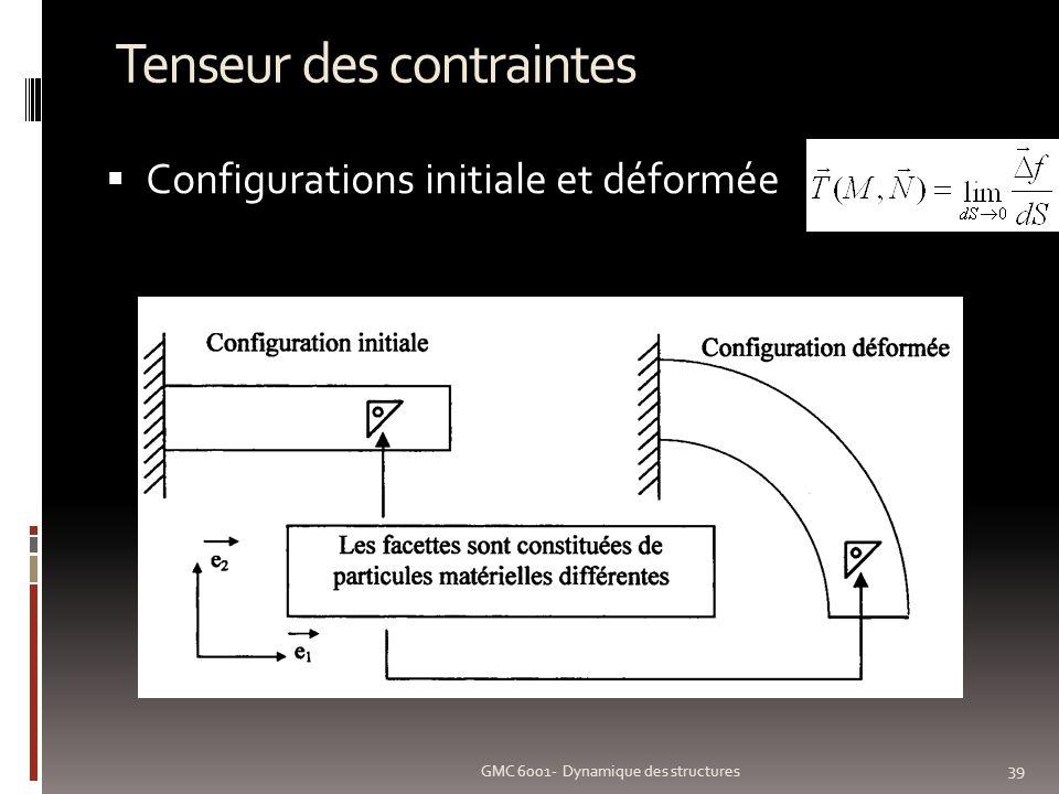 Tenseur des contraintes Configurations initiale et déformée GMC 6001- Dynamique des structures 39