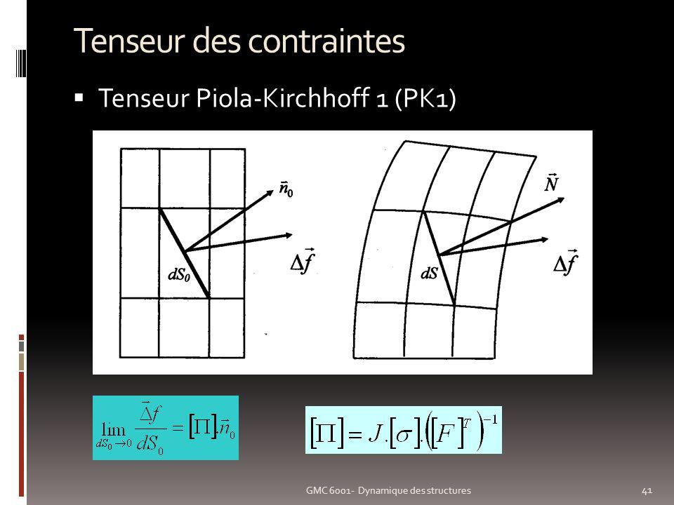 Tenseur des contraintes Tenseur Piola-Kirchhoff 1 (PK1) GMC 6001- Dynamique des structures 41