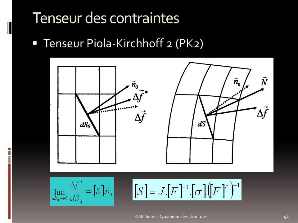Tenseur des contraintes Tenseur Piola-Kirchhoff 2 (PK2) GMC 6001- Dynamique des structures 42