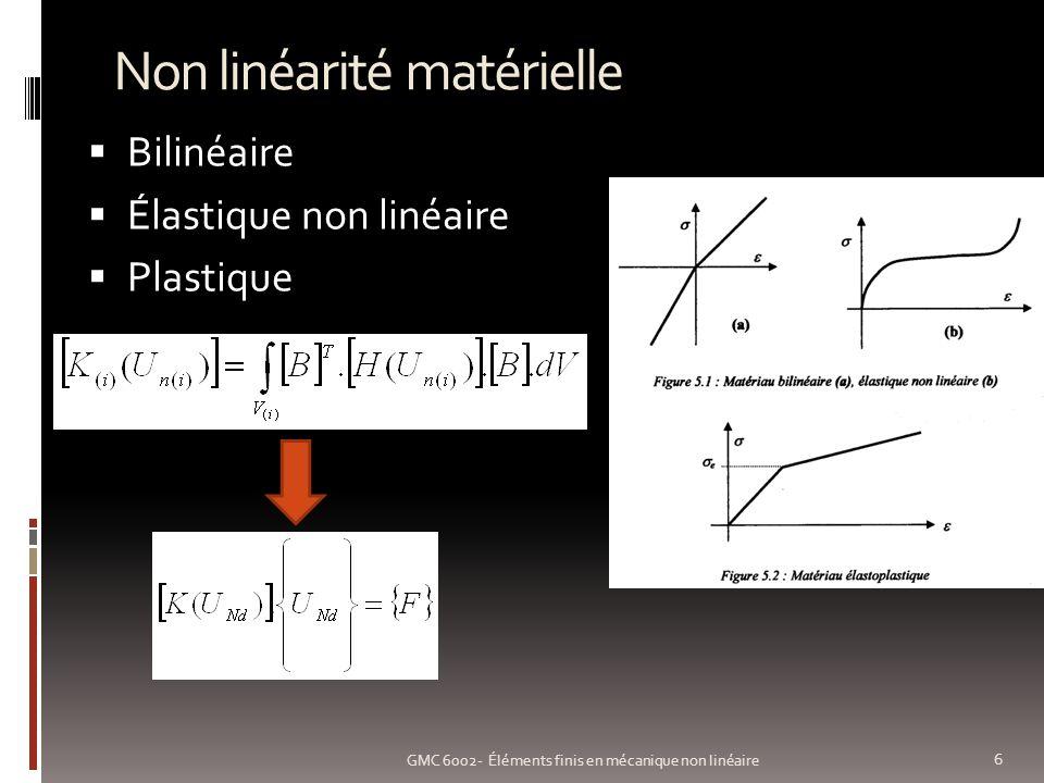 Non linéarité matérielle 6 GMC 6002- Éléments finis en mécanique non linéaire Bilinéaire Élastique non linéaire Plastique