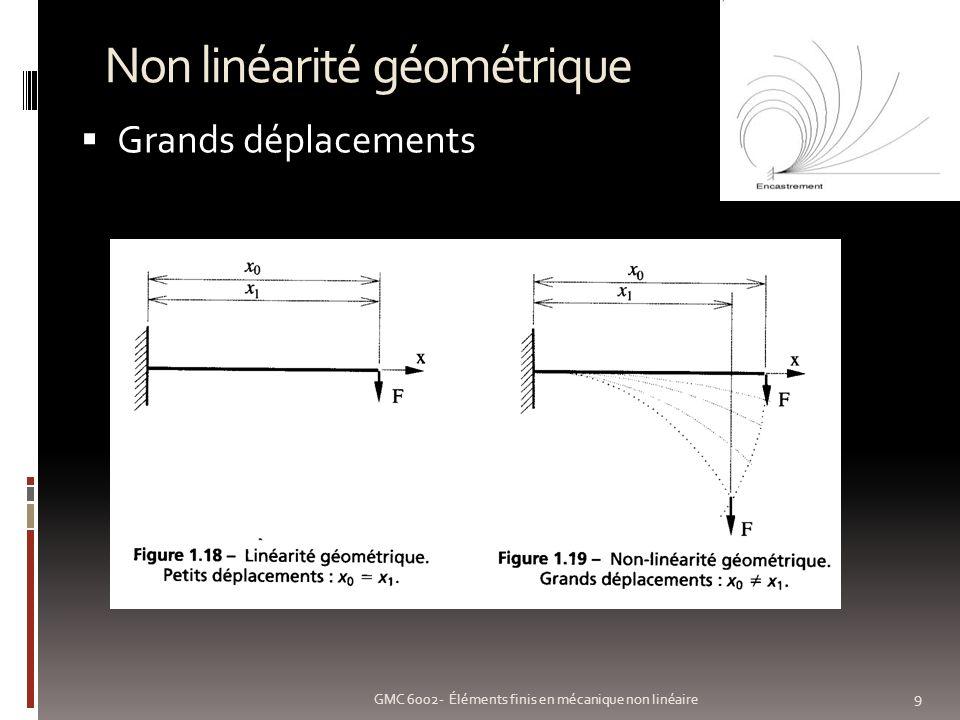 Non linéarité géométrique 10 GMC 6002- Éléments finis en mécanique non linéaire Charges vives: {F} affecté par la déformation de la pièce et donc par {U nd }