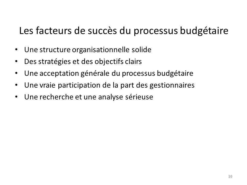 Les facteurs de succès du processus budgétaire Une structure organisationnelle solide Des stratégies et des objectifs clairs Une acceptation générale