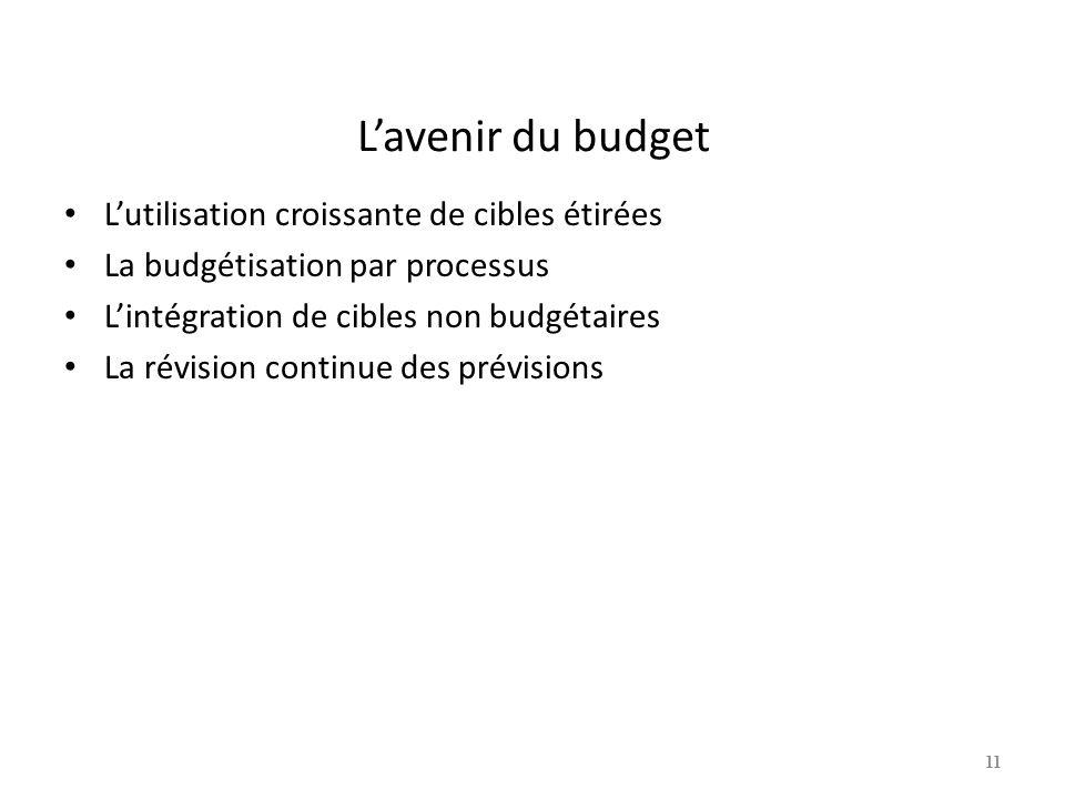 Lavenir du budget Lutilisation croissante de cibles étirées La budgétisation par processus Lintégration de cibles non budgétaires La révision continue des prévisions 11