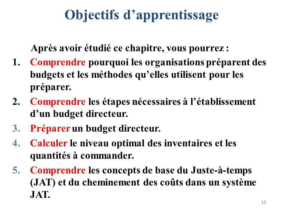 Objectifs dapprentissage 1.Comprendre pourquoi les organisations préparent des budgets et les méthodes quelles utilisent pour les préparer.