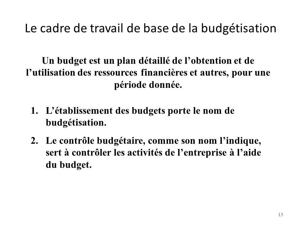 Le cadre de travail de base de la budgétisation Un budget est un plan détaillé de lobtention et de lutilisation des ressources financières et autres, pour une période donnée.