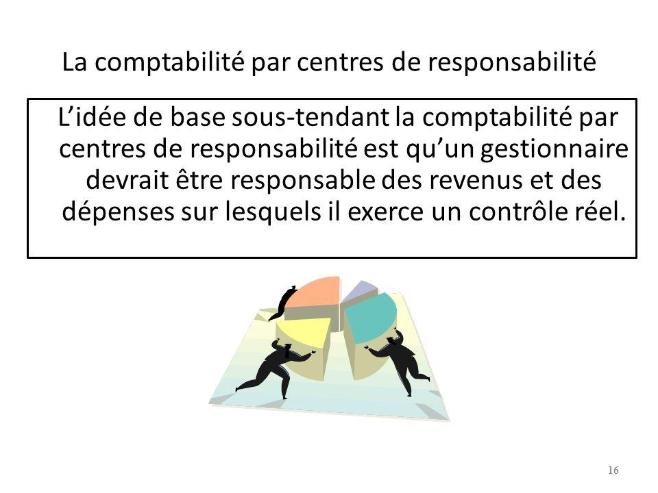 La comptabilité par centres de responsabilité Lidée de base sous-tendant la comptabilité par centres de responsabilité est quun gestionnaire devrait être responsable des revenus et des dépenses sur lesquels il exerce un contrôle réel.