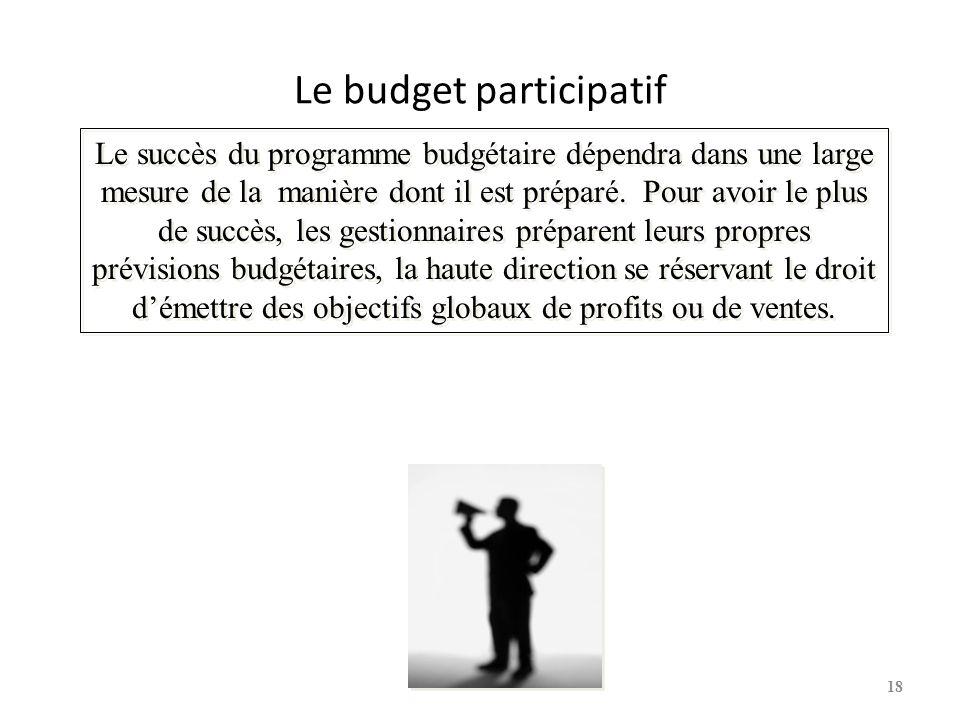 Le budget participatif Le succès du programme budgétaire dépendra dans une large mesure de la manière dont il est préparé.
