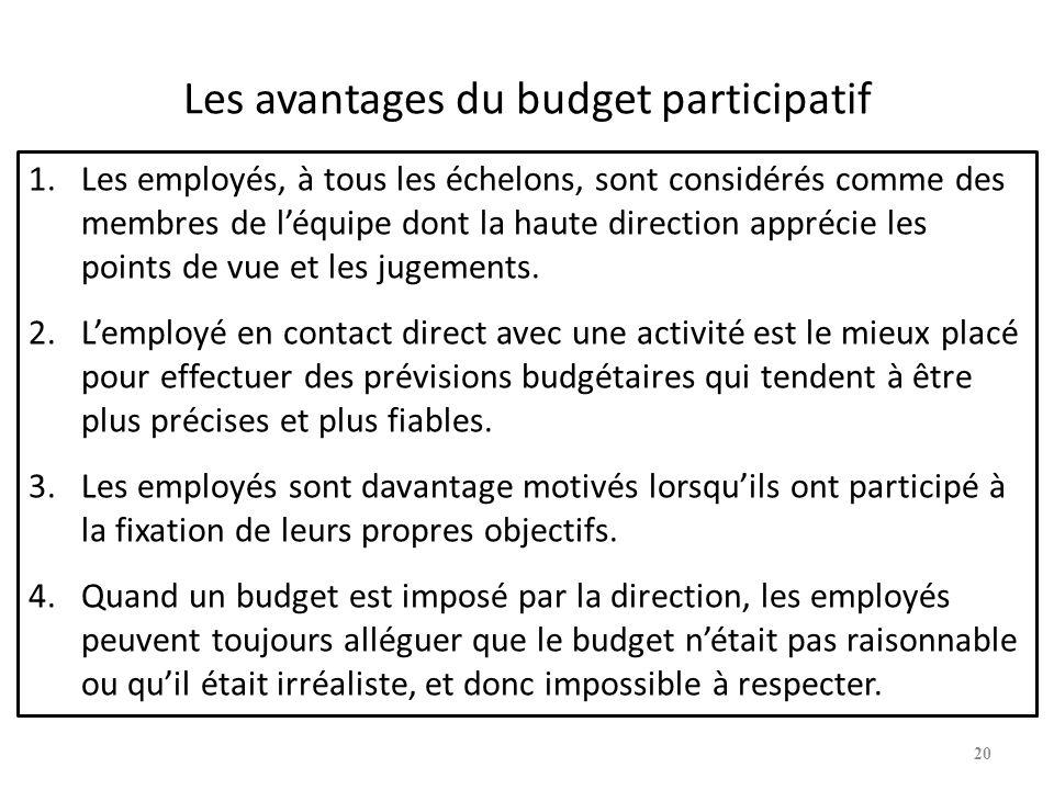 Les avantages du budget participatif 1.Les employés, à tous les échelons, sont considérés comme des membres de léquipe dont la haute direction apprécie les points de vue et les jugements.