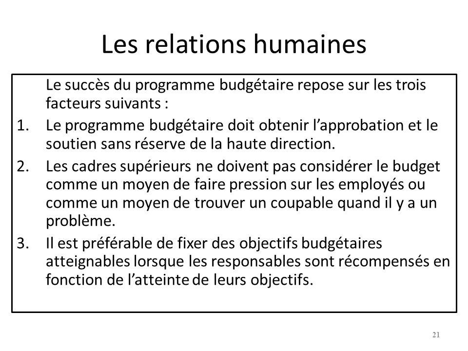Les relations humaines Le succès du programme budgétaire repose sur les trois facteurs suivants : 1.Le programme budgétaire doit obtenir lapprobation et le soutien sans réserve de la haute direction.
