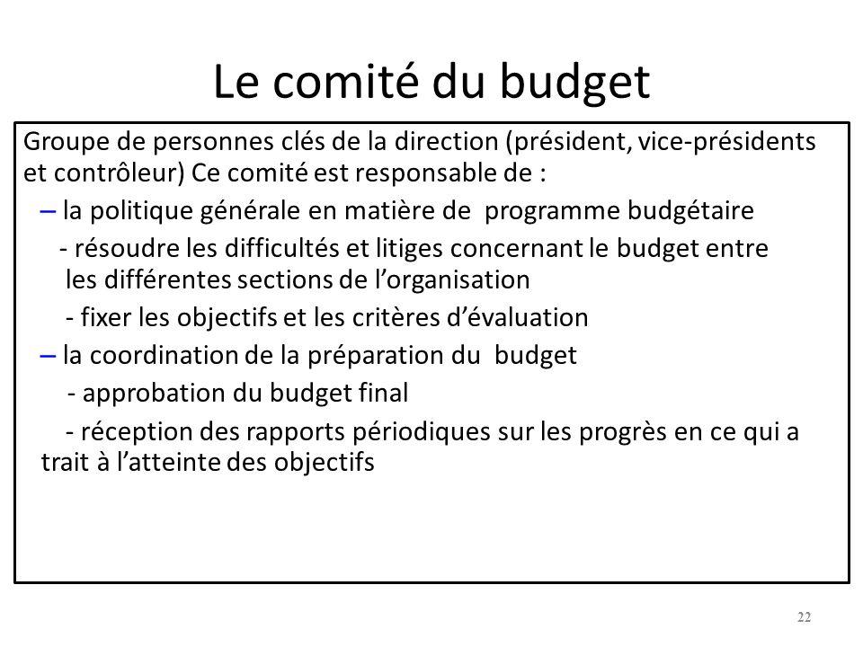 Le comité du budget Groupe de personnes clés de la direction (président, vice-présidents et contrôleur) Ce comité est responsable de : – la politique
