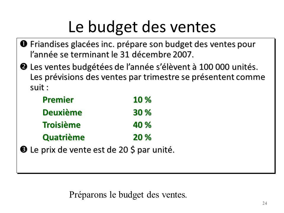 Le budget des ventes Friandises glacées inc. prépare son budget des ventes pour lannée se terminant le 31 décembre 2007. Friandises glacées inc. prépa