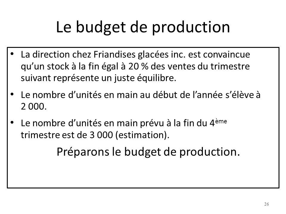Le budget de production La direction chez Friandises glacées inc. est convaincue quun stock à la fin égal à 20 % des ventes du trimestre suivant repré