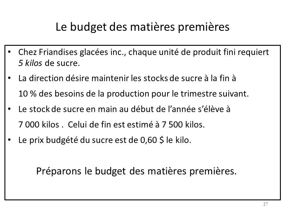 Le budget des matières premières Chez Friandises glacées inc., chaque unité de produit fini requiert 5 kilos de sucre.