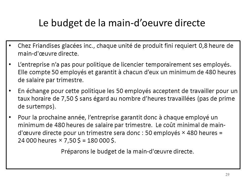 Le budget de la main-doeuvre directe Chez Friandises glacées inc., chaque unité de produit fini requiert 0,8 heure de main-d'œuvre directe. Lentrepris