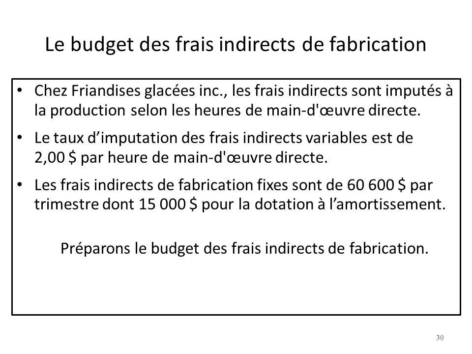 Le budget des frais indirects de fabrication Chez Friandises glacées inc., les frais indirects sont imputés à la production selon les heures de main-d œuvre directe.