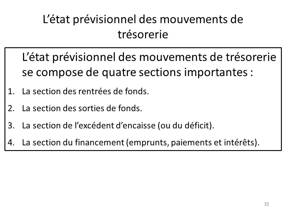 Létat prévisionnel des mouvements de trésorerie Létat prévisionnel des mouvements de trésorerie se compose de quatre sections importantes : 1.La section des rentrées de fonds.