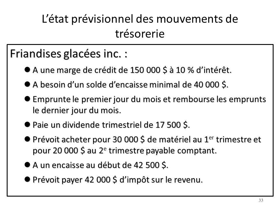 Létat prévisionnel des mouvements de trésorerie Friandises glacées inc. : lA une marge de crédit de 150 000 $ à 10 % dintérêt. lA besoin dun solde den